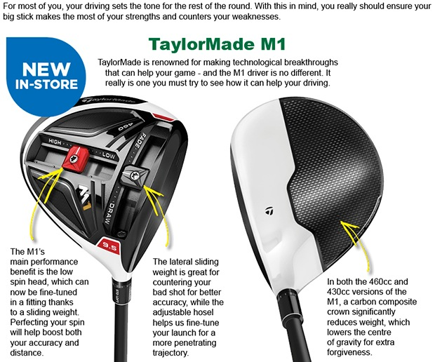TaylorMade M1