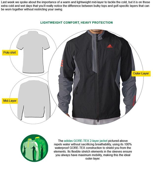adidas GORE-TEX jacket